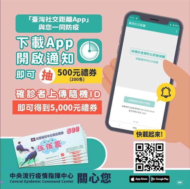 指揮中心鼓勵下載「台灣社交距離」app可抽500元禮券