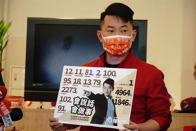 台灣基進立委陳柏惟。(圖/本報系資料照)