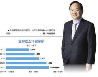 全聯營業額 今年衝1,500億