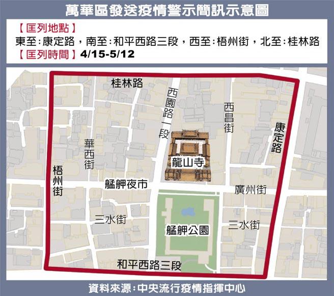 萬華區發送疫情警示簡訊示意圖