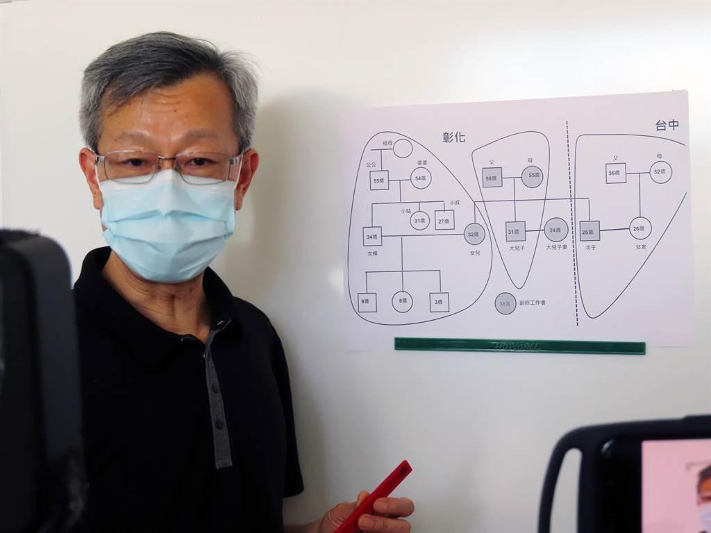 彰化縣衛生局長葉彥伯說明這次6人確診。 (吳敏菁攝)