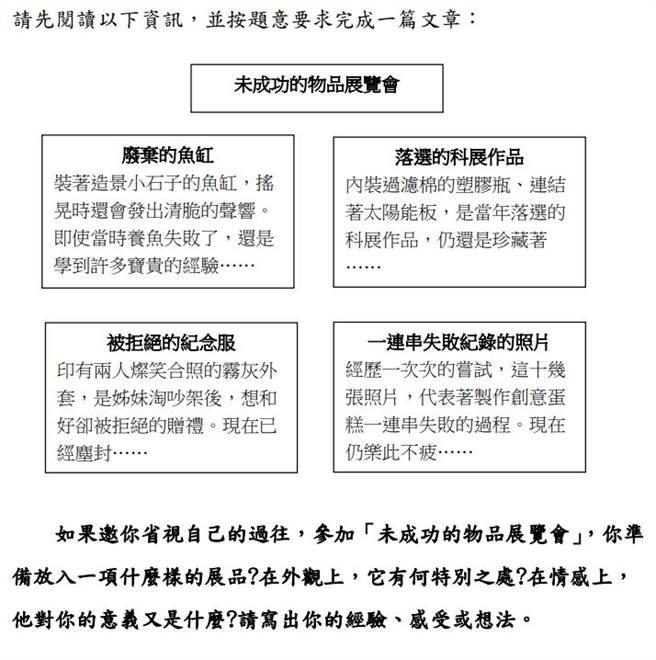 110學年度國中教育會考寫作測驗題目為「未成功的物品展覽會」,並以圖表的方式呈現,要求考生省視個人過往。(李侑珊翻攝)
