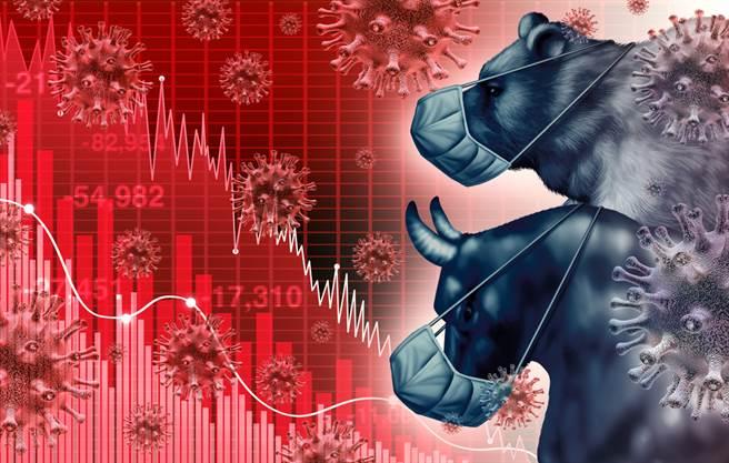謝金河表示,投資市場最有趣的是,總有多空兩極的看法。(示意圖/達志影像/shutterstock)