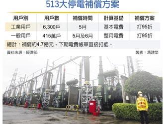 513停電賠償金 台電估4.7億