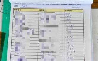 速食店實聯制驚見超潦草字體 網怒:是在寫處方籤?