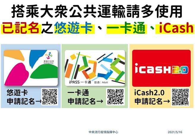 搭乘大眾公共運輸請多使用已記名悠遊卡、一卡通等卡片。(圖/指揮中心提供)