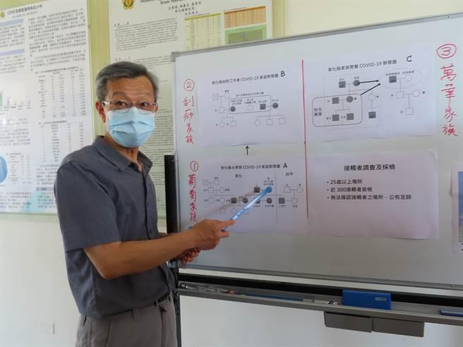 彰化縣衛生局長葉彥伯說明彰化再新增9例確診。(吳敏菁攝)