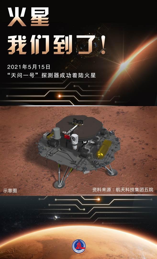 大陸官方為首次成功登陸火星發表慶賀海報:「火星 我們到了!」(圖/新華社)