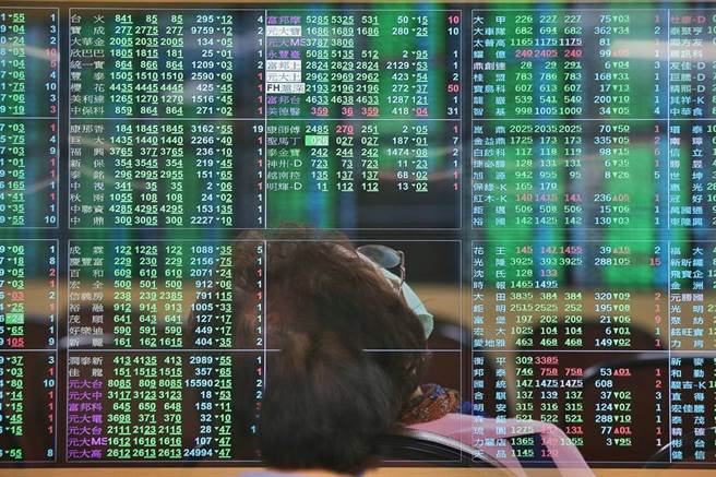 分析師認為,即使近期疫情擴大,對於股市反應有可能鈍化,不排除15165點就是本波修正最低點。(資料照)