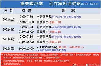 台中重慶國小緊急停課 源自宜蘭傳播鏈