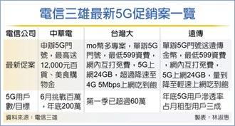 電信三雄 5G資費價格戰開打