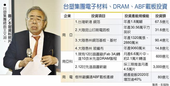 台塑集團電子材料、DRAM、ABF載板投資   台塑集團總裁王文淵。圖/本報資料照片