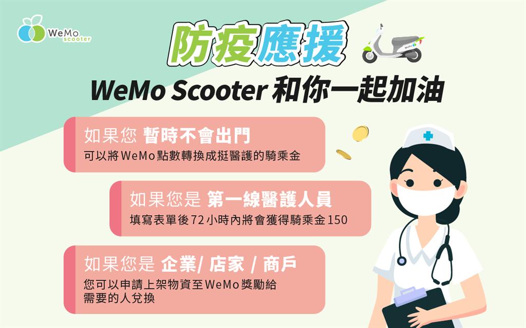防疫同陣線!共享機車WeMo Scooter 提供醫護人員免費騎乘金。