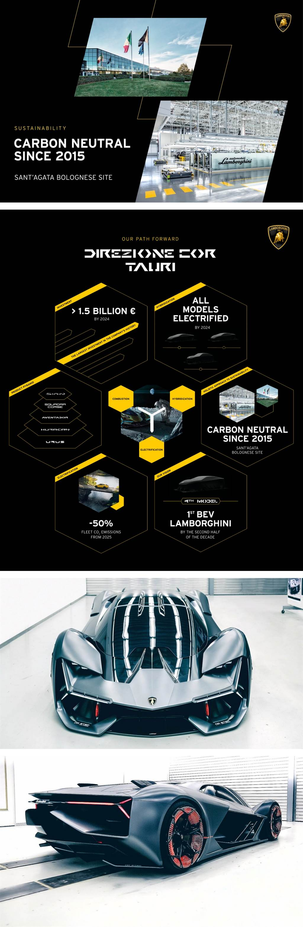 Lamborghini公佈電氣化未來戰略 第四款新車型將為純電動車