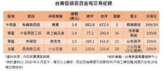 春灣砸5億多元買寶雅店面 總價創台南商用不動產次高紀錄