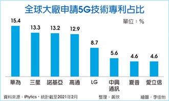 華為:年底3億設備用鴻蒙