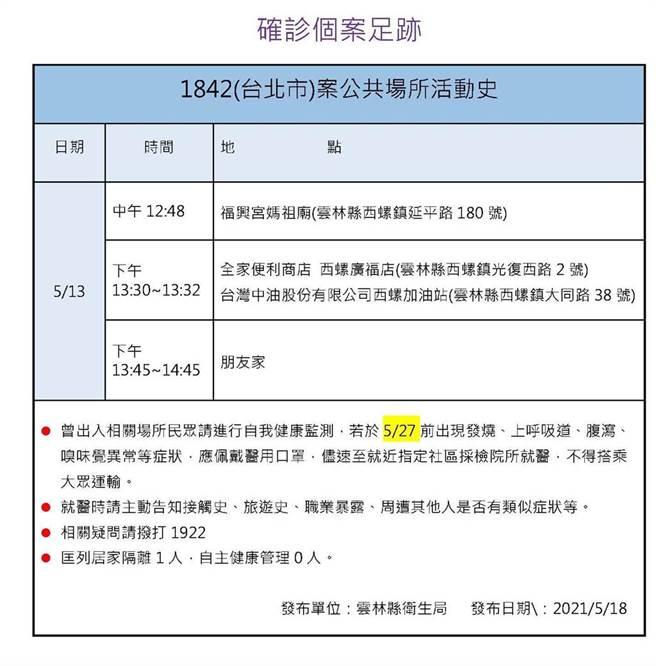 雲林縣衛生局公布2149雲林旅遊史。(周麗蘭攝)