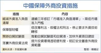 陸商務部:外商平等參與雙循環