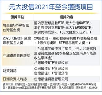 元大投信資產管理、ETF雙獲亞洲大獎