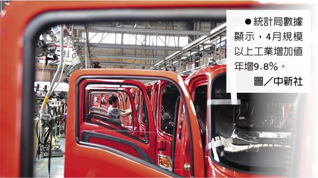統計局數據顯示,4月規模以上工業增加值年增9.8%。圖/中新社