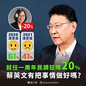 【火大520】蔡英文執政5年 趙少康問綠粉這句話 1小時破3000網友按讚