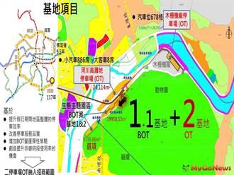 台北市府公告「生態主題園區及周邊停車場案(BOT/OT)