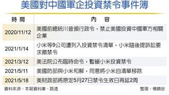對中國軍企投資禁令 美補強