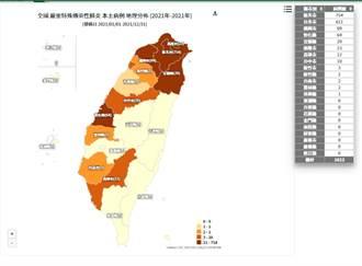 台灣本島僅存6淨土 本土個案逾1600例 最新確診地圖曝光