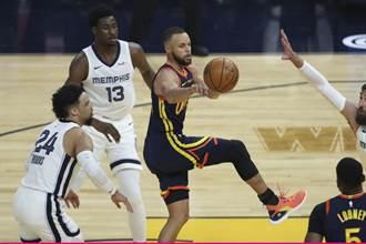 NBA》柯瑞飆39分也沒用 灰熊淘汰勇士摘最終門票