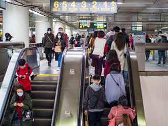 降低群聚風險 人事總處:雙北公務機關1/2人可居家上班