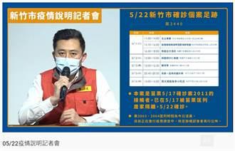 新竹市新增3例 案3440隱匿足跡遭罰30萬