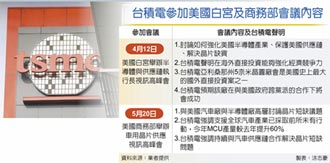 台積:今年MCU產量提升六成