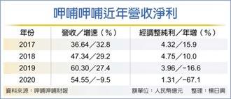 呷哺呷哺高層地震 股價崩跌