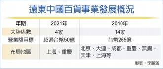 SOGO重慶三店 拚兩年後開幕