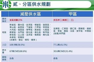 網傳台南分區供水圖 水公司解釋:只是規畫