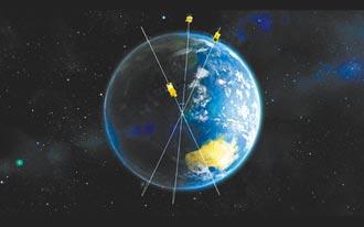 衛星物聯網發展 錢進全球市場剖析