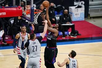 NBA》韋斯布魯克致命踩線失誤 巫師遭七六人逆襲