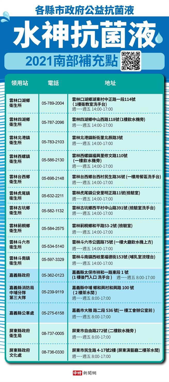 旺旺集團各關企 共同響應守護台灣