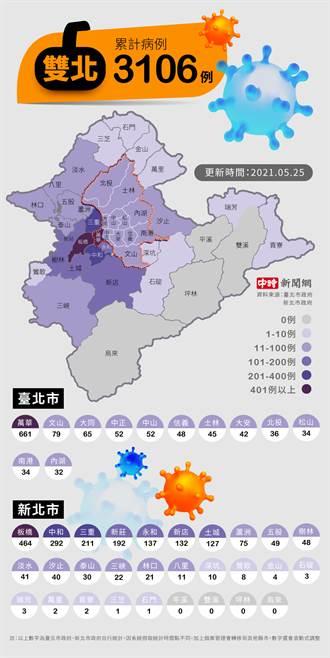 雙北病例地圖現染疫熱區 一張圖看你家是否高風險