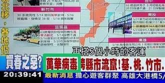 電視台播「萬華病毒」燃網路認知戰 鄉民心寒:標籤地名根本甩鍋霸凌