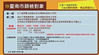 台南擴大篩檢 5/1後有雙北旅遊史有疑似症狀列篩檢對象