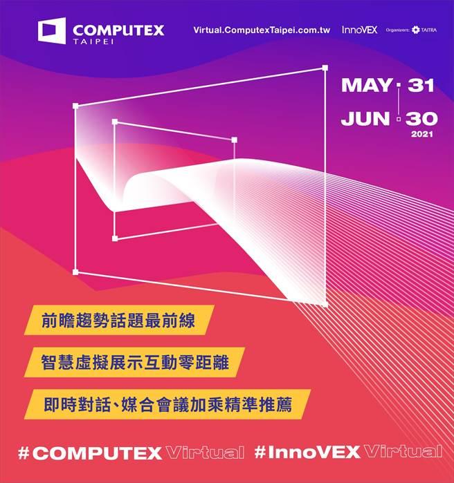 台北國際電腦展COMPUTEX 2021 Virtual 5/31以全線上形式登場