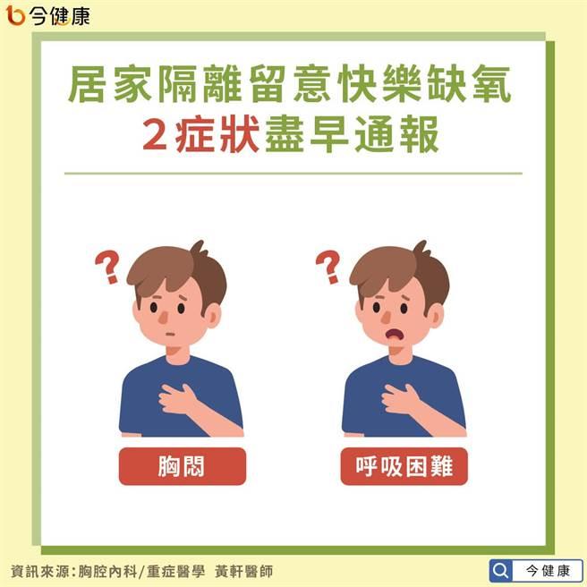 居家隔離留意快樂缺氧,若有2種症狀盡早通報。(圖/今健康提供)