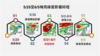 梅雨大軍集結 進攻台灣時間曝 中部以北嚴防