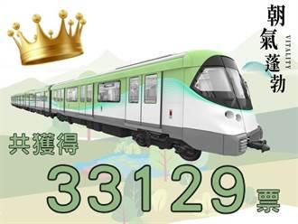 北捷萬大線列車外觀揭曉 「朝氣蓬勃」獲3萬高票當選