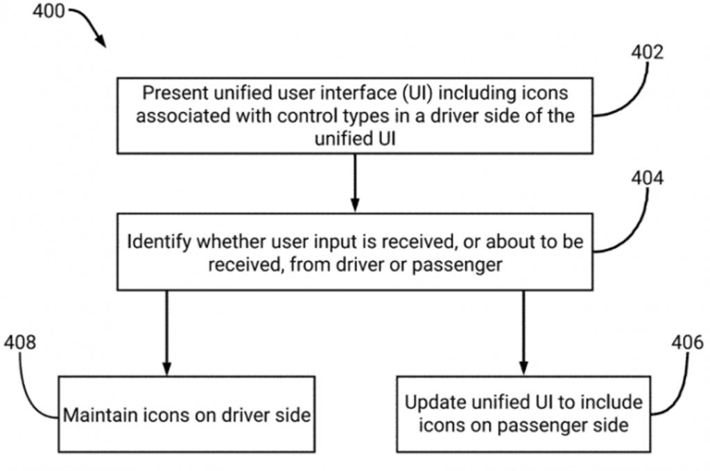 特斯拉新專利要讓電動車空調更智慧:根據乘客體溫位置,自動調整冷氣溫度和風向