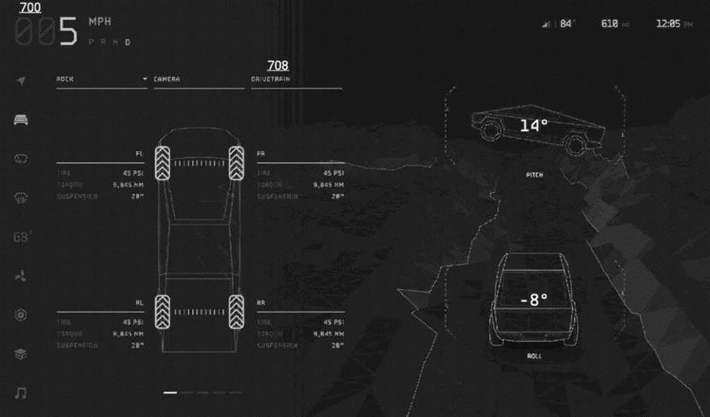 Cybertruck 大量專利曝滿滿亮點:露營、水上漂、太陽能充電,還有逼近一千公里的超狂續航