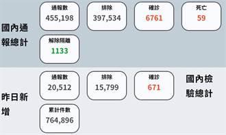葉毓蘭》請總統不要再阻擋台灣人打BNT疫苗!