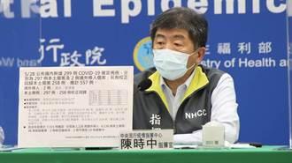 陳時中:最慢十月  第一劑疫苗覆蓋率達6成