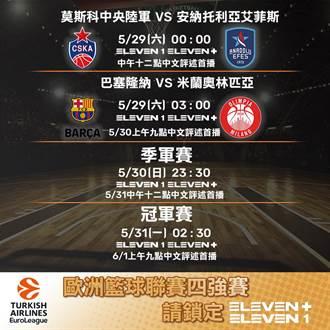 歐洲籃球聯賽ELEVEN直播 中央陸軍尋求第9冠